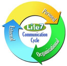 Life7-pie-small-white